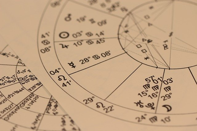 Astrology in Indian Culture – Filmy One